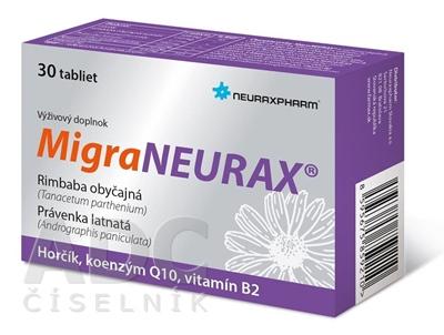 MigraNEURAX