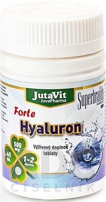 JutaVit Hyaluron Forte